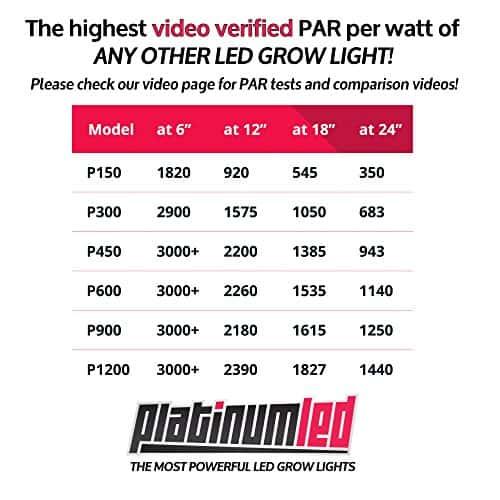 Advanced Platinum Series 300 Watt
